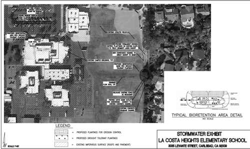 Project plans for DROPS funded project at La Costa Heights