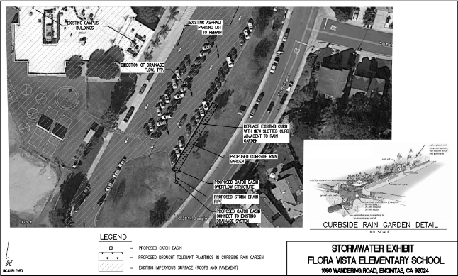 Project plans for Flora Vista